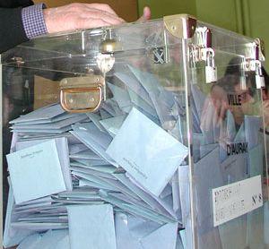 Exposición de listas del Censo electoral