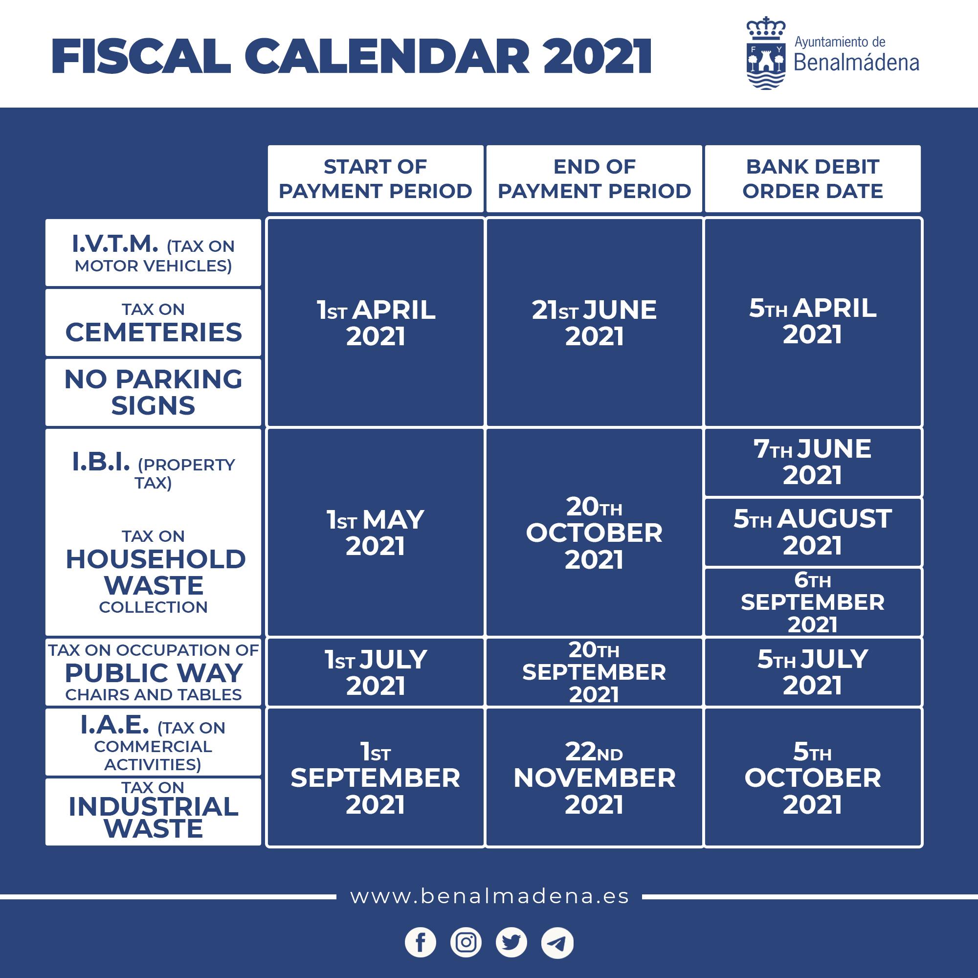 Fiscal Calendar 2021